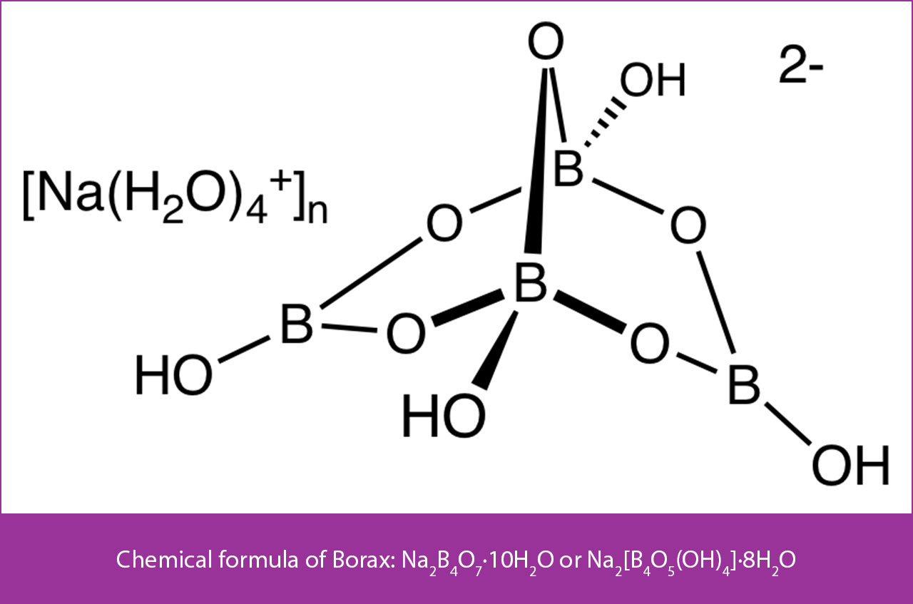 تولید بوراکس | فرمول شیمیایی بوراکس | شرکت توسعه و تجارت پیشرو اندیش درستکار